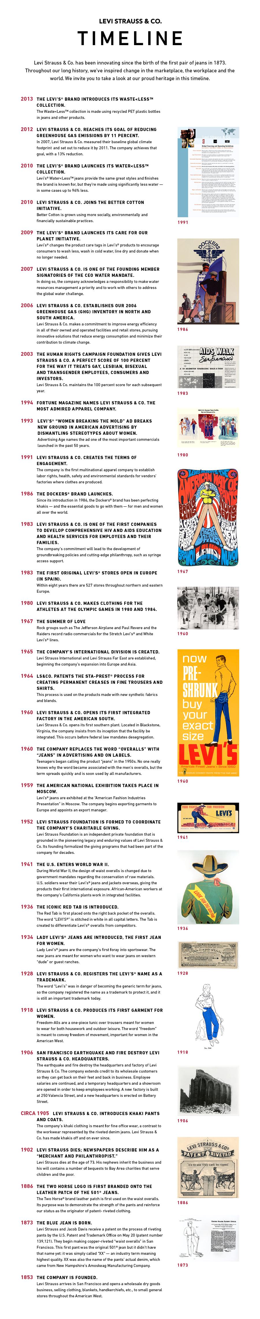 heritage-timeline