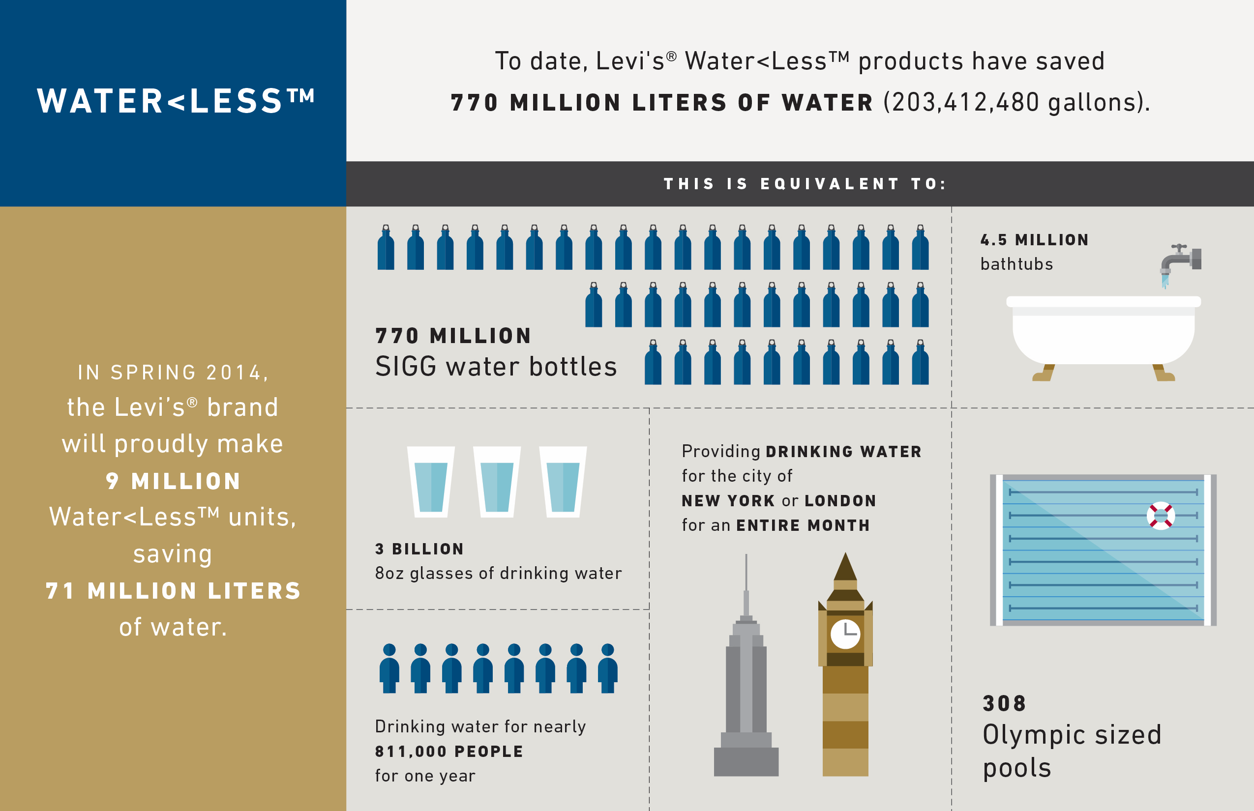 Water-Less-Infographic
