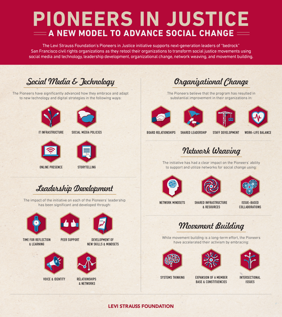 pioneers-in-Justice-infographic.jpg